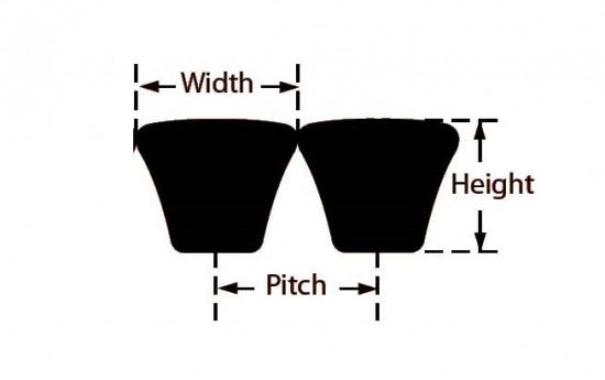 Klínový řemen násobný 2-SPB 5000 Lw Gates Predator - N2
