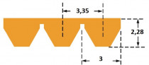 Klínový řemen 3M 185/3 Gates Polyflex JB