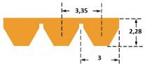 Klínový řemen 3M 258/3 Gates Polyflex JB