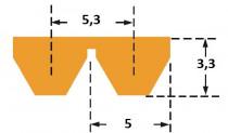 Klínový řemen 5M 325/2 Gates Polyflex JB
