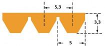 Klínový řemen 5M 325/3 Gates Polyflex JB