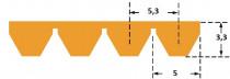 Klínový řemen 5M 325/4 Gates Polyflex JB