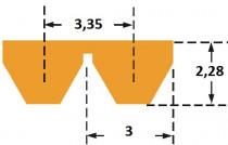 Klínový řemen 3M 212/2 Gates Polyflex JB