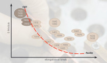 Ergo 1650 - 50 ml konstrukční lepidlo, vyplní spáru, 30% průtažnost - N1