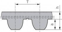 Ozubený řemen 8M 288 21 Gates Mini Polychain Carbon - N1