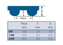 Řemen ozubený 384 8M Gates Powergrip HTD rukáv - N1