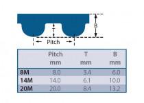 Řemen ozubený 966 14M Gates Powergrip HTD rukáv - N1