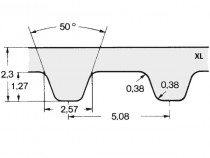 Řemen ozubený 142 XL 025 (6,35 mm) optibelt ZR - N1