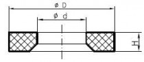 Těsnění PRR 15,7x20,9x1,5 NBR85 pro závit M18x1,5