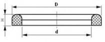 D-kroužek DN 20 NBR 23x33x4,5 - N1