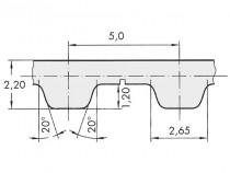 Řemen ozubený T5 220 50 Gates Synchro Power - N1