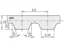 Řemen ozubený metráž AT5 10 mm - optibelt ALPHA Linear ocel - N1